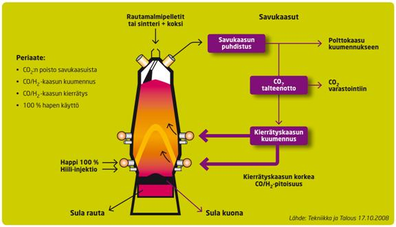 masuunikaasun-kierratys-happimasuunissa